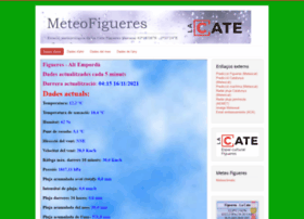 meteofigueres.cat