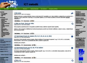 metodik.cz