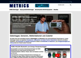 metrics24.de