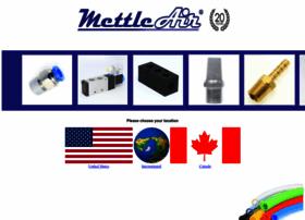 mettleair.com
