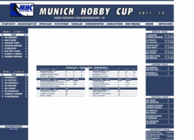 mhc-eishockey.de