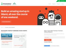 miami.startupweekend.org