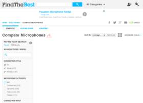 microphones.findthebest.com