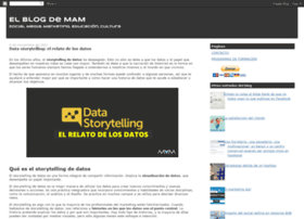 miguelangelmartin.blogspot.com
