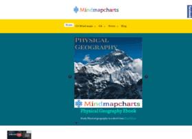 mindmapcharts.com