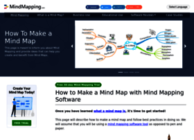 mindmapping.com