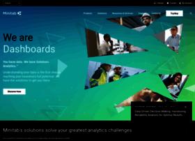 minitab.com