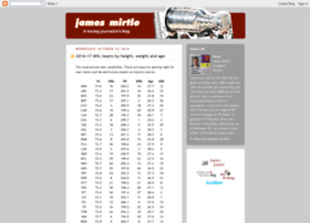 mirtle.blogspot.ca