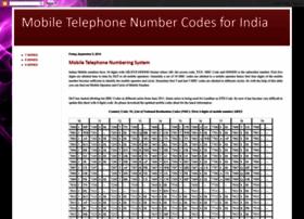 mobilecodes.blogspot.com