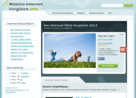 mobiles-internet-vergleich.info
