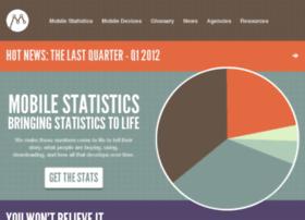 mobilestatistics.com