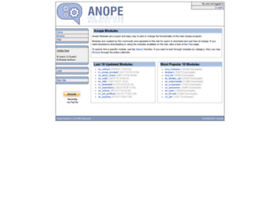 modules.anope.org