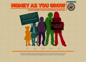 Moneyasyougrow.org