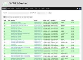monitor.sacnr.com