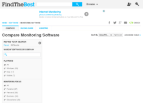 monitoring-software.findthebest.com
