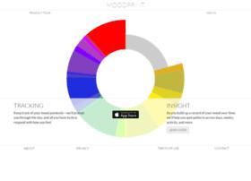 moodprint.com