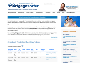 mortgagesorter.co.uk