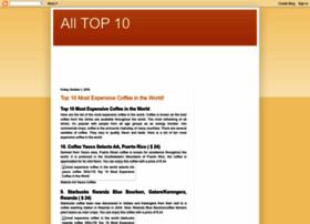 mosttop10.blogspot.com