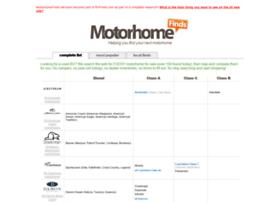 motorhomefinds.com