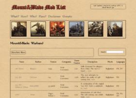 mountandblade-mods.net