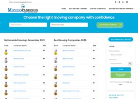 moverrankings.com