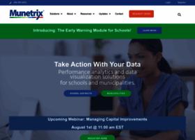 munetrix.com