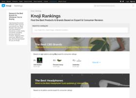 music-musicians.knoji.com