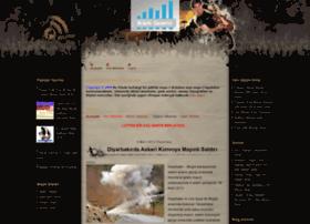 muzikseveriz.blogspot.com