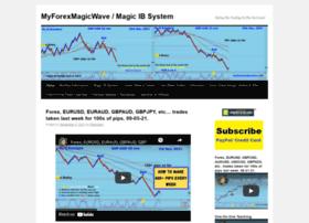 myforexmagicwave.com