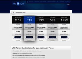 myfxvps.pro