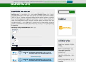nachwilke.com
