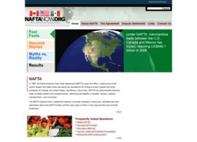 naftanow.org