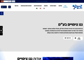 nanoztec.com