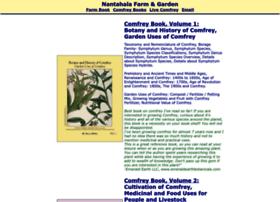 nantahala-farm.com
