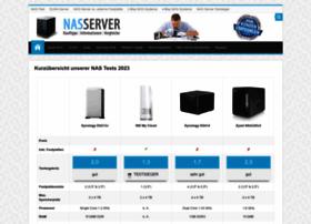 nasserver.info