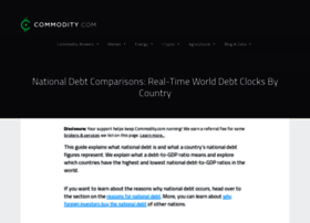 nationaldebtclocks.org