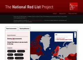 nationalredlist.org