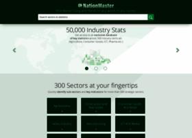nationmaster.com