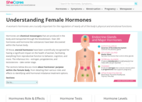 natural-hormones.net