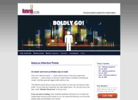 naturus.com