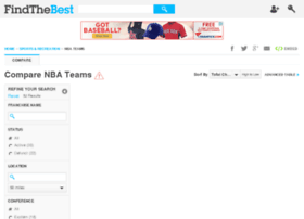 nba-franchises.findthedata.org