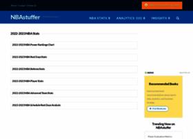 nbastuffer.com