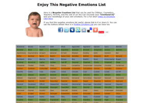 negativeemotionslist.com