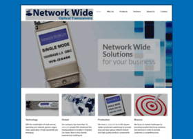 networkwide.co.uk