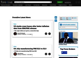 news.forexlive.com