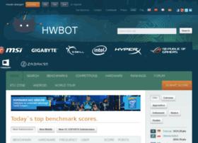 news.hwbot.org