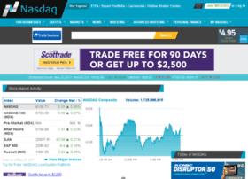 news.nasdaq.com