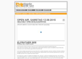 news.stylecharts.de