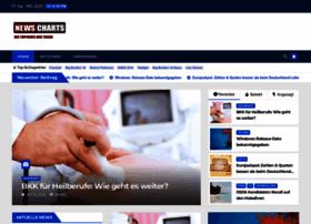 newscharts.de