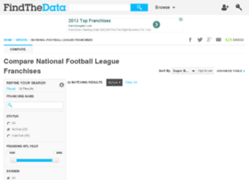 nfl-franchises.findthedata.org